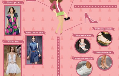 fashion infographics spring summer 2015 trends